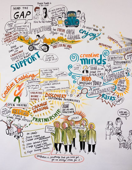 SLiCE Conference 18 Visual Minutes